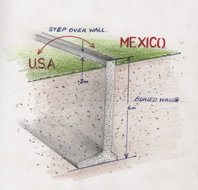 "Richard Wilson, ""Proposed United States Border with Mexico,"" 2017"