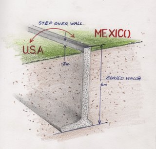 """Richard Wilson, """"Proposed United States Border with Mexico,"""" 2017"""