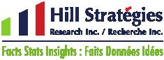 Hill Strategies logo